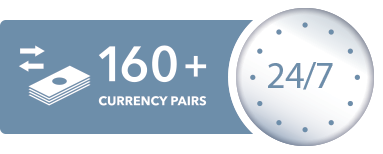 160+ currency pairs, 24/7